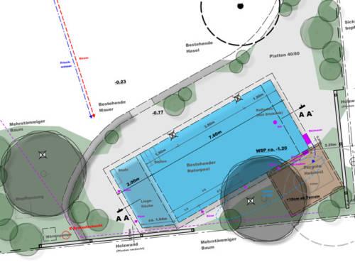 Projektbegleitung Gartenrenovation: Umstyling für den Garten